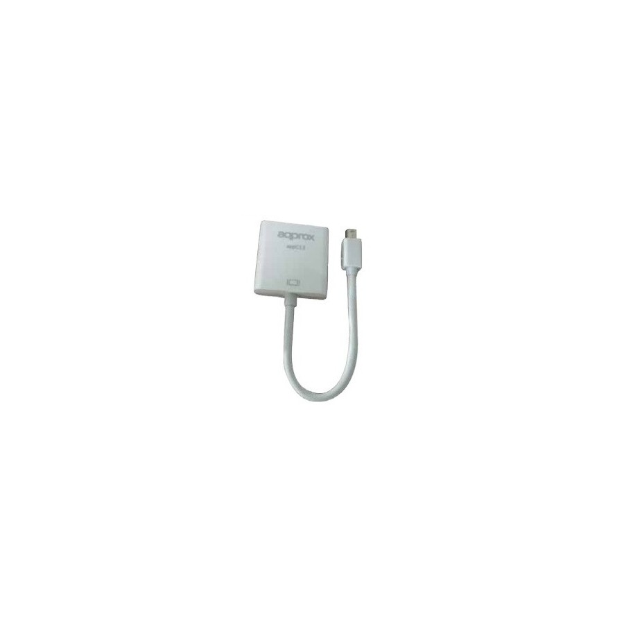 Approx appC13V2 0,18 m Mini DisplayPort VGA (D-Sub) Blanco
